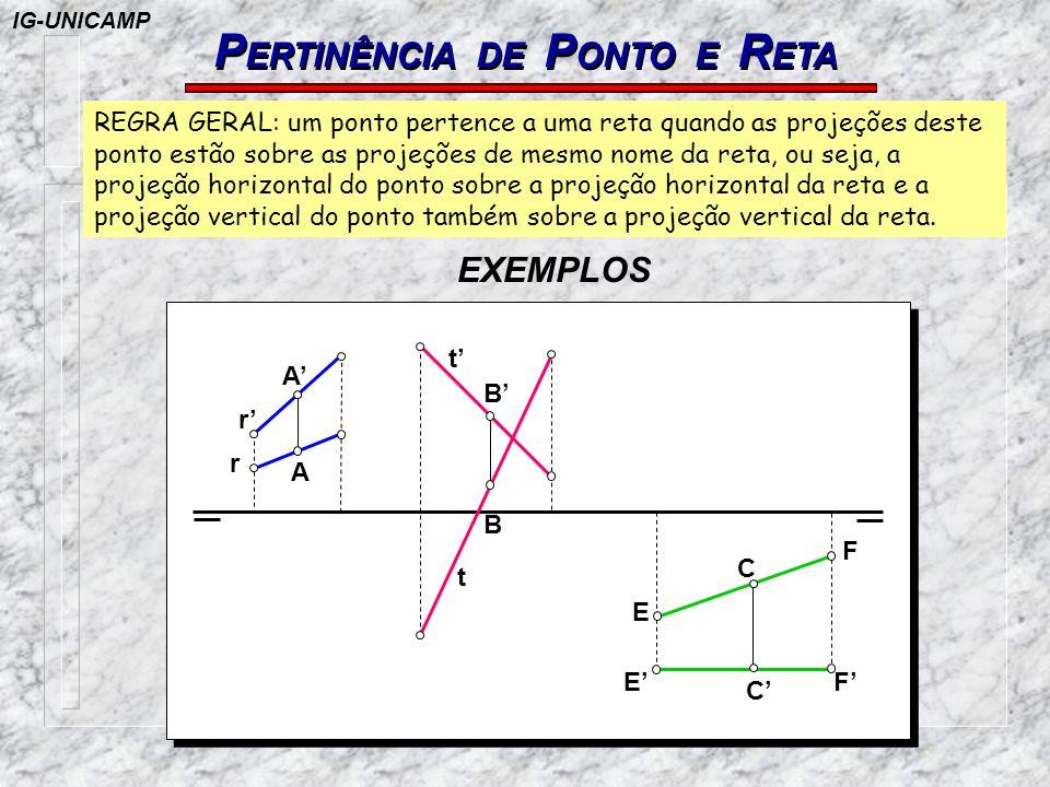 r A A r B B t t E EF C C F P ERTINÊNCIA DE P ONTO E R ETA REGRA GERAL: um ponto pertence a uma reta quando as projeções deste ponto estão sobre as pro
