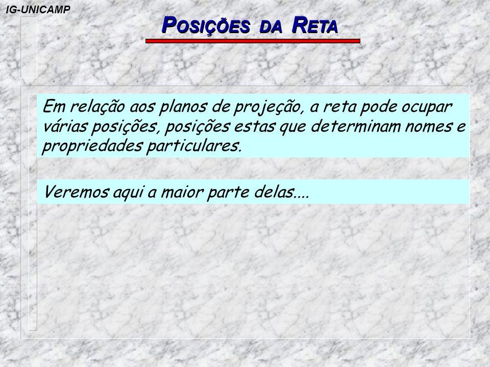 P OSIÇÕES DA R ETA Em relação aos planos de projeção, a reta pode ocupar várias posições, posições estas que determinam nomes e propriedades particula