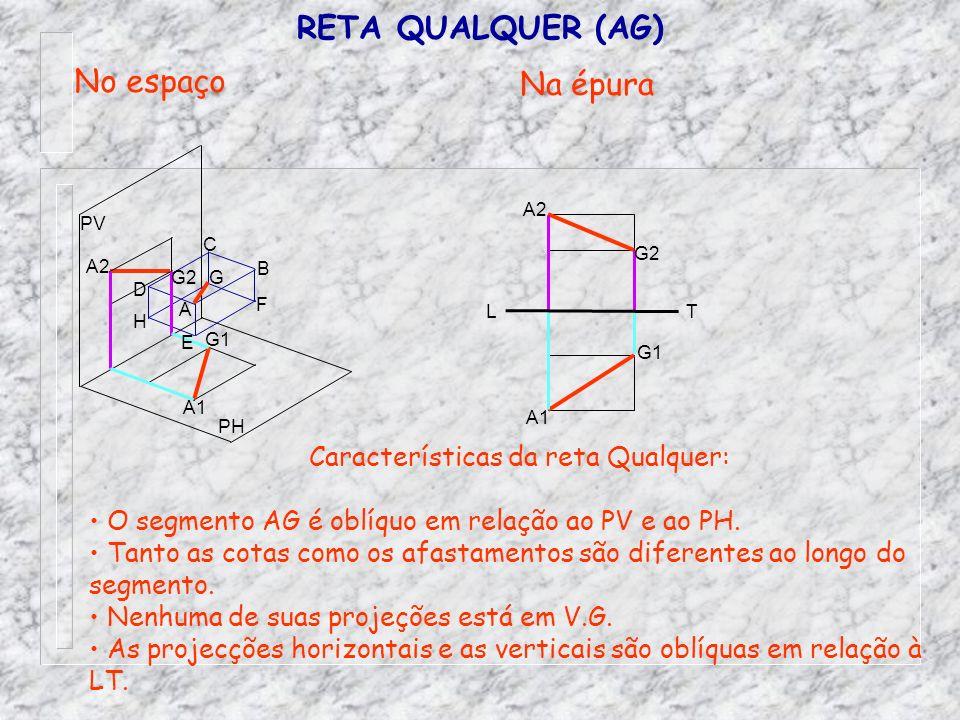 No espaço Na épura Características da reta Qualquer: O segmento AG é oblíquo em relação ao PV e ao PH. Tanto as cotas como os afastamentos são diferen