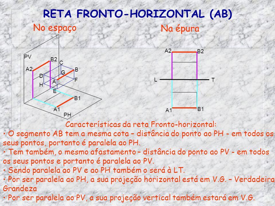 No espaço Na épura RETA FRONTO-HORIZONTAL (AB) Características da reta Fronto-horizontal: O segmento AB tem a mesma cota – distância do ponto ao PH -