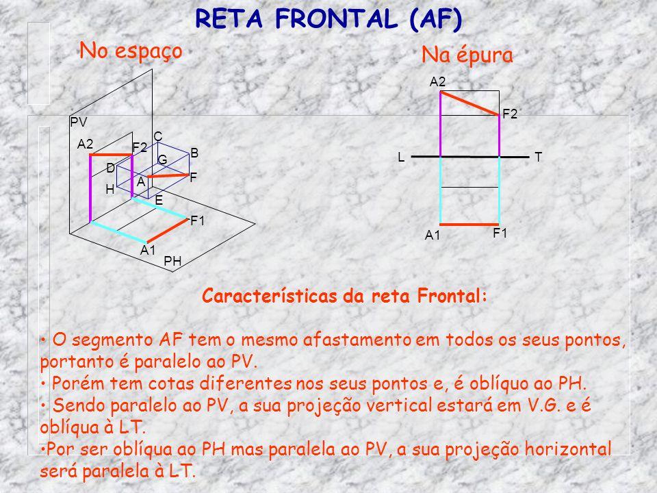 RETA FRONTAL (AF) No espaço Na épura Características da reta Frontal: O segmento AF tem o mesmo afastamento em todos os seus pontos, portanto é parale