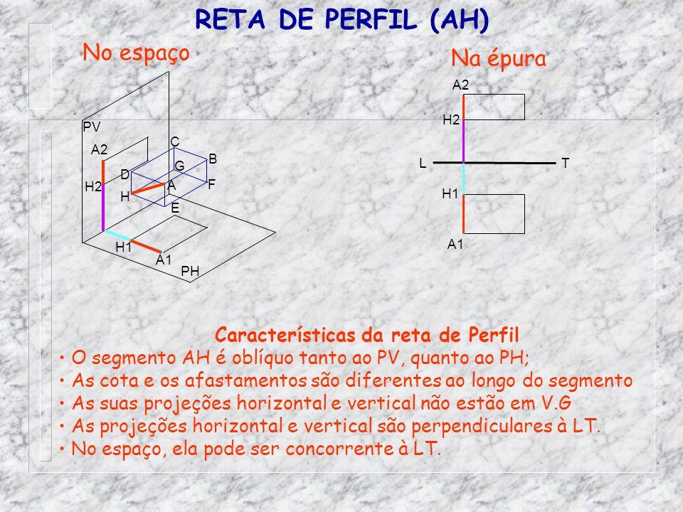 RETA DE PERFIL (AH) No espaço Na épura Características da reta de Perfil O segmento AH é oblíquo tanto ao PV, quanto ao PH; As cota e os afastamentos