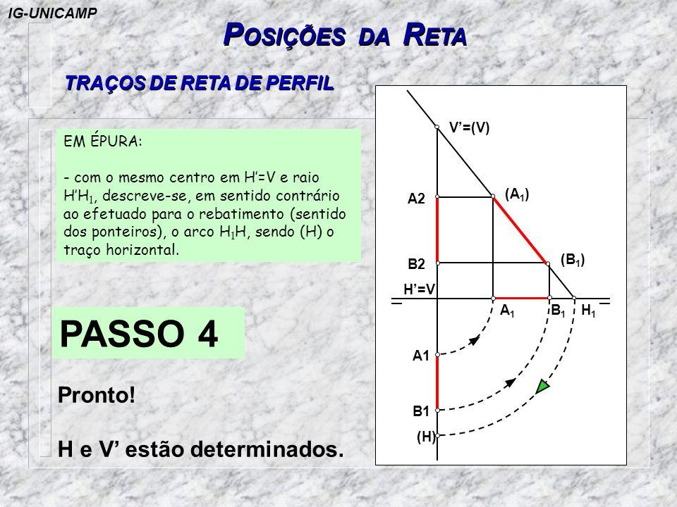 TRAÇOS DE RETA DE PERFIL P OSIÇÕES DA R ETA (A 1 ) (B 1 ) A2 B2 H=V A1A1 B1B1 H1H1 A1 (H) V=(V) B1 PASSO 4 Pronto! H e V estão determinados. IG-UNICAM