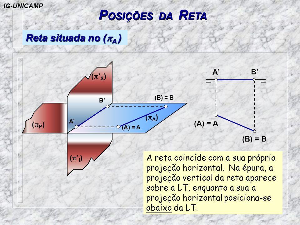 P OSIÇÕES DA R ETA Reta situada no ( A ) ( P ) ( S ) ( A ) (A) = A (B) = B B A ( I ) A reta coincide com a sua própria projeção horizontal. Na épura,
