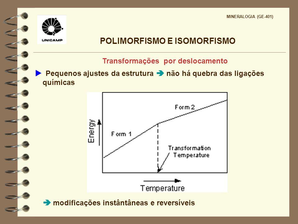 POLIMORFISMO E ISOMORFISMO MINERALOGIA (GE-401) Transformações por deslocamento Pequenos ajustes da estrutura não há quebra das ligações químicas modi
