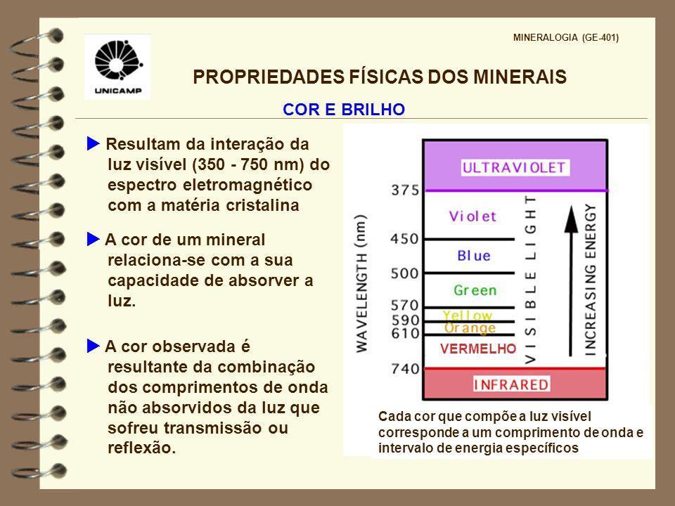 PROPRIEDADES FÍSICAS DOS MINERAIS MINERALOGIA (GE-401) COR E BRILHO Resultam da interação da luz visível (350 - 750 nm) do espectro eletromagnético co