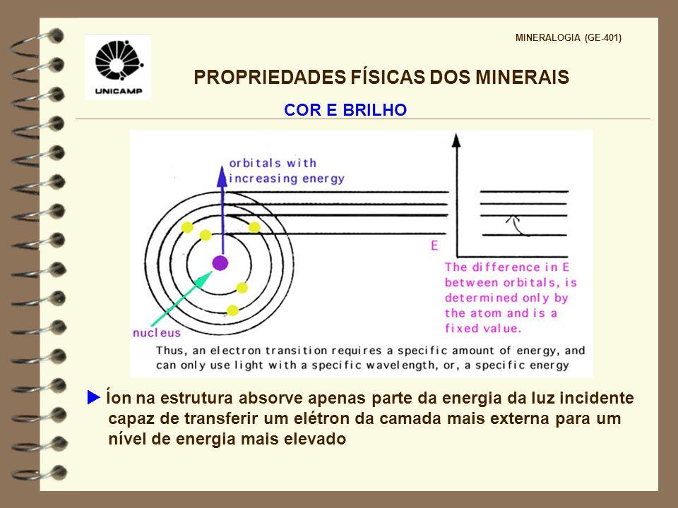 PROPRIEDADES FÍSICAS DOS MINERAIS MINERALOGIA (GE-401) COR E BRILHO A capacidade de absorção da luz de um mineral é função da ocorrência, concentração, estado de valência e localização de certos íons na sua estrutura cristalina metais de transição (V, Cr, Mn, Fe, Co, Ni, Cu) como íons principais ou impurezas são a causa da cor em minerais Malaquita - Cu 2 CO 3 (OH) 2 Azurita - Cu 3 (CO 3 ) 2 (OH) 2 Cu 2+