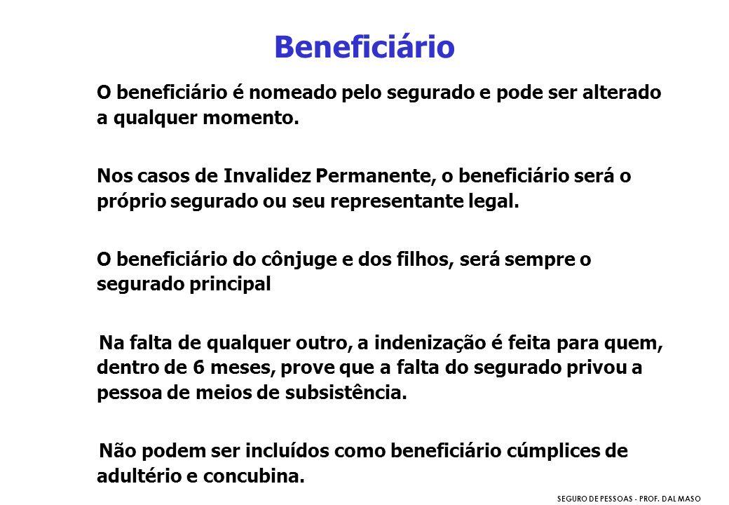SEGURO DE PESSOAS - PROF. DAL MASO O beneficiário é nomeado pelo segurado e pode ser alterado a qualquer momento. Nos casos de Invalidez Permanente, o