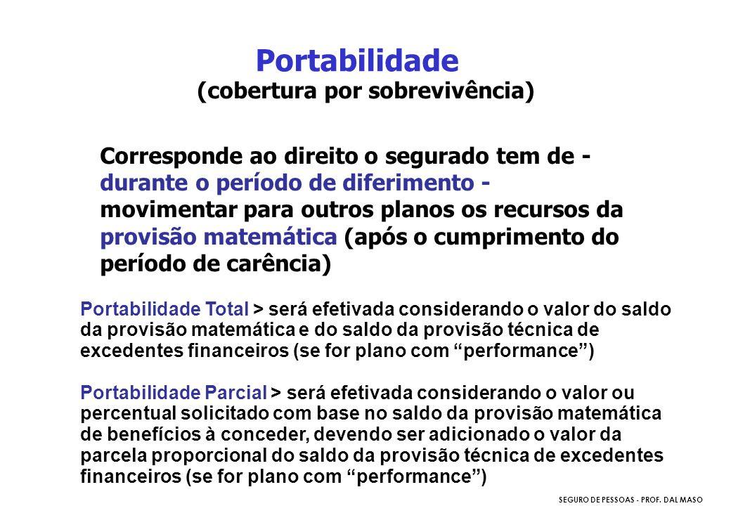 SEGURO DE PESSOAS - PROF. DAL MASO (cobertura por sobrevivência) Corresponde ao direito o segurado tem de - durante o período de diferimento - movimen