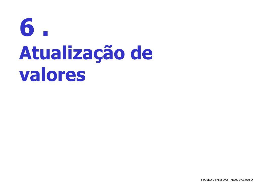 SEGURO DE PESSOAS - PROF. DAL MASO 6. Atualização de valores