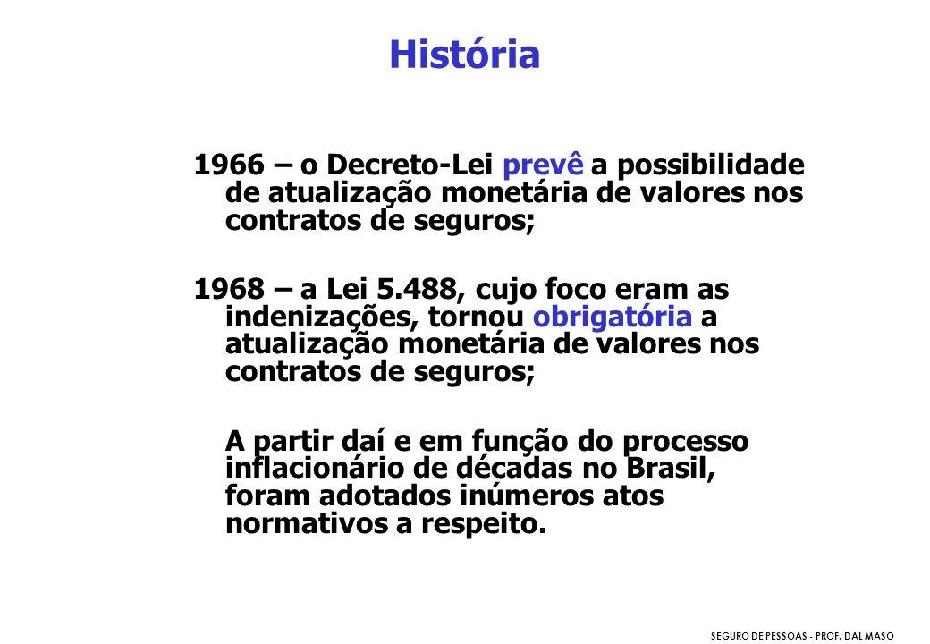 SEGURO DE PESSOAS - PROF. DAL MASO História 1966 – o Decreto-Lei prevê a possibilidade de atualização monetária de valores nos contratos de seguros; 1