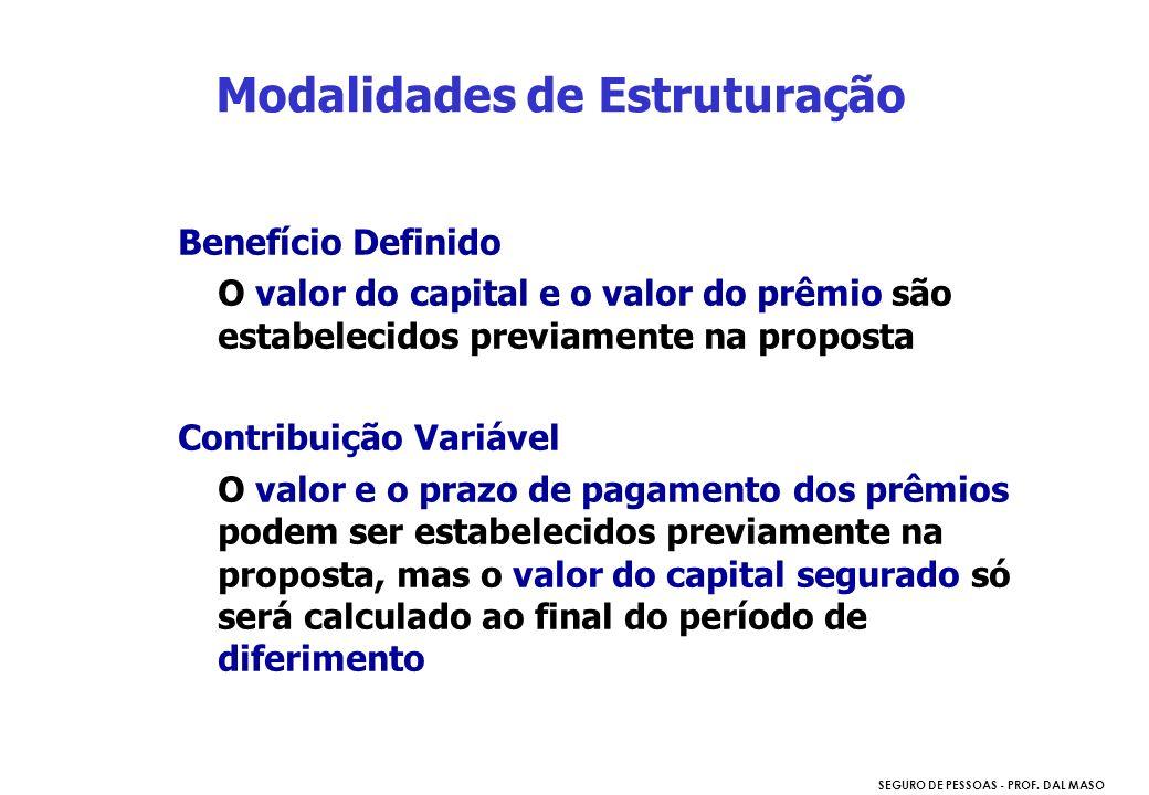 SEGURO DE PESSOAS - PROF. DAL MASO Benefício Definido O valor do capital e o valor do prêmio são estabelecidos previamente na proposta Contribuição Va