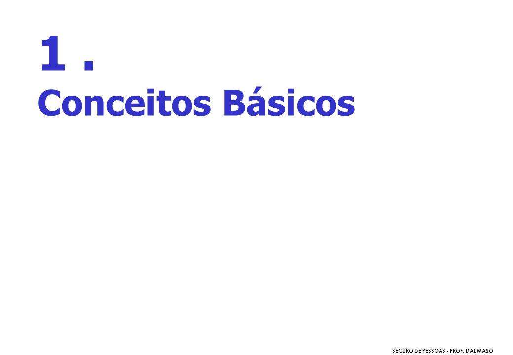 SEGURO DE PESSOAS - PROF. DAL MASO 1. Conceitos Básicos