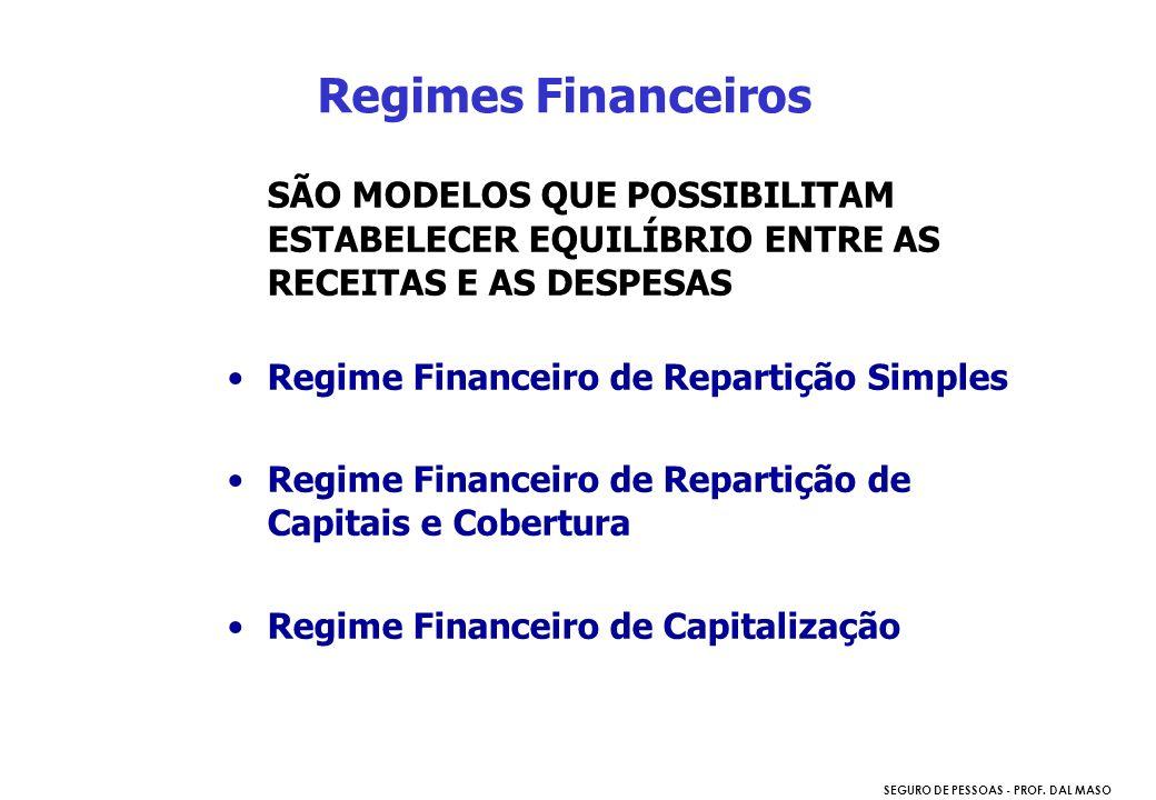 SEGURO DE PESSOAS - PROF. DAL MASO SÃO MODELOS QUE POSSIBILITAM ESTABELECER EQUILÍBRIO ENTRE AS RECEITAS E AS DESPESAS Regime Financeiro de Repartição