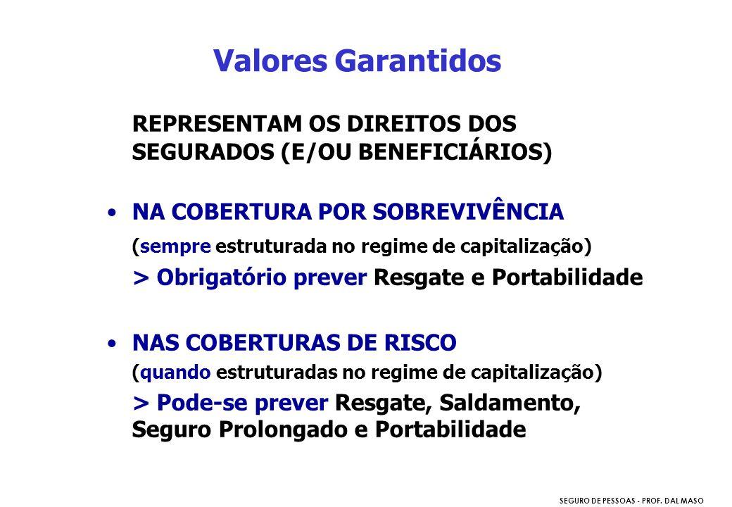 SEGURO DE PESSOAS - PROF. DAL MASO REPRESENTAM OS DIREITOS DOS SEGURADOS (E/OU BENEFICIÁRIOS) NA COBERTURA POR SOBREVIVÊNCIA (sempre estruturada no re