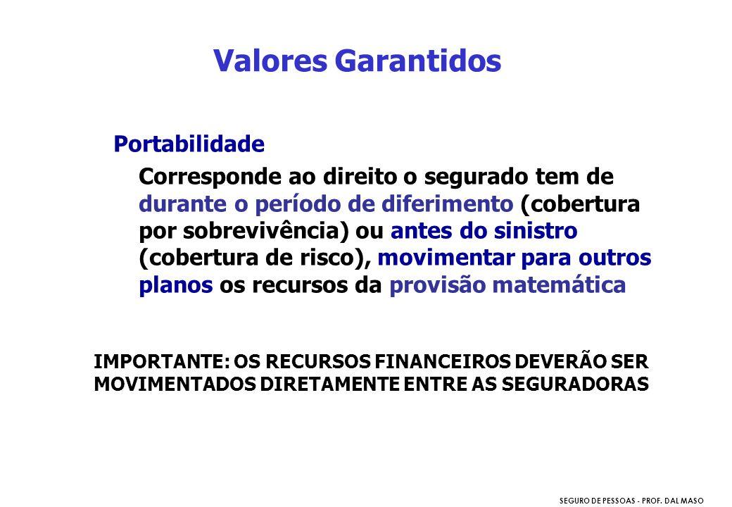 SEGURO DE PESSOAS - PROF. DAL MASO Portabilidade Corresponde ao direito o segurado tem de durante o período de diferimento (cobertura por sobrevivênci