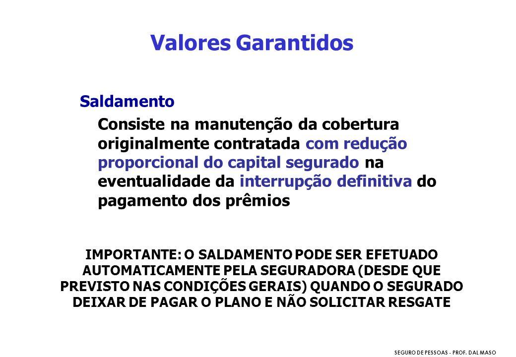 SEGURO DE PESSOAS - PROF. DAL MASO Saldamento Consiste na manutenção da cobertura originalmente contratada com redução proporcional do capital segurad