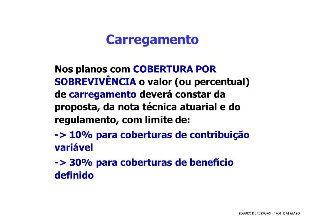 SEGURO DE PESSOAS - PROF. DAL MASO Nos planos com COBERTURA POR SOBREVIVÊNCIA o valor (ou percentual) de carregamento deverá constar da proposta, da n