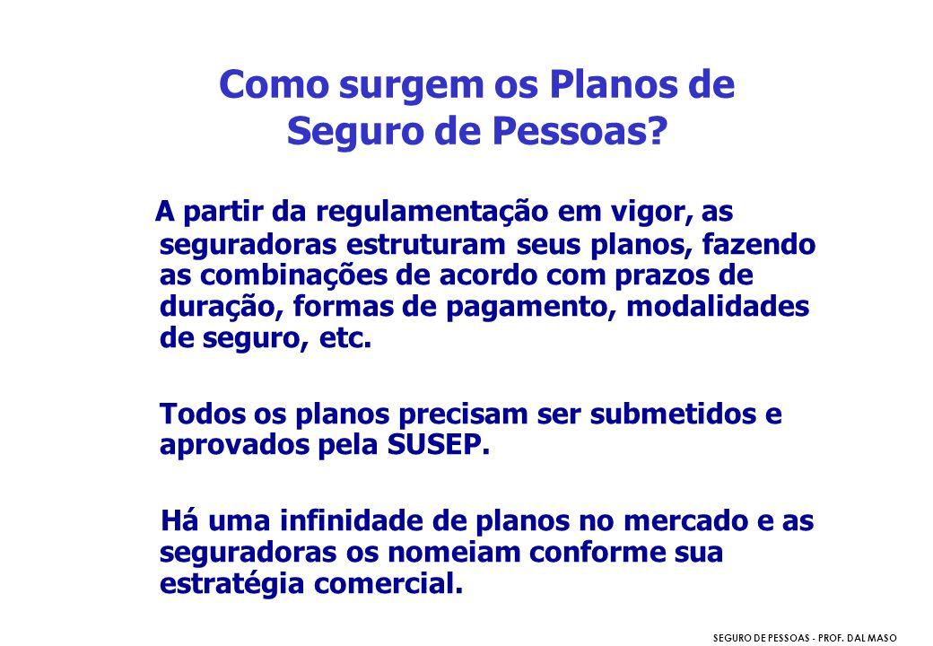 SEGURO DE PESSOAS - PROF.DAL MASO Como surgem os Planos de Seguro de Pessoas.