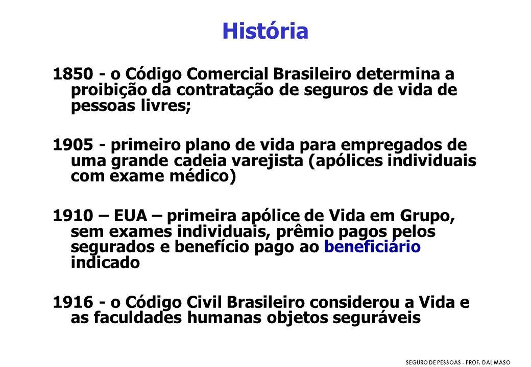 SEGURO DE PESSOAS - PROF. DAL MASO História 1850 - o Código Comercial Brasileiro determina a proibição da contratação de seguros de vida de pessoas li
