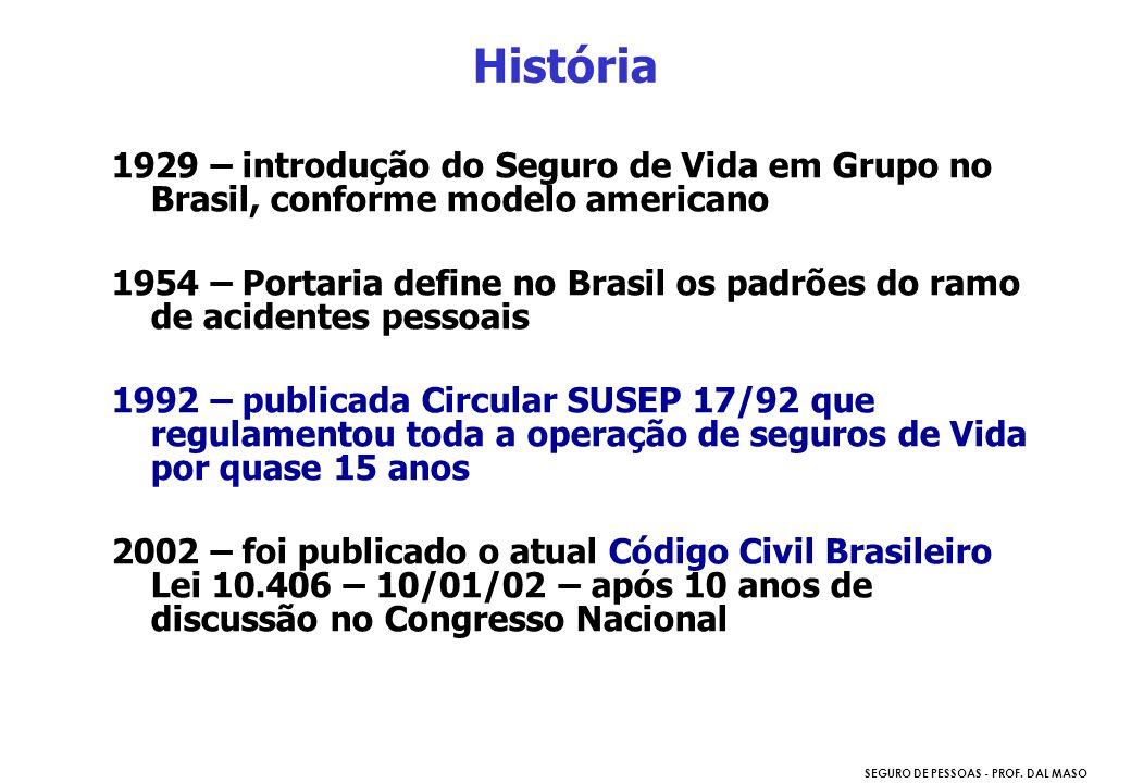 SEGURO DE PESSOAS - PROF. DAL MASO História 1929 – introdução do Seguro de Vida em Grupo no Brasil, conforme modelo americano 1954 – Portaria define n