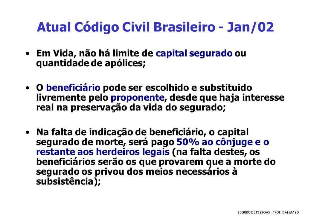 SEGURO DE PESSOAS - PROF. DAL MASO Atual Código Civil Brasileiro - Jan/02 Em Vida, não há limite de capital segurado ou quantidade de apólices; O bene