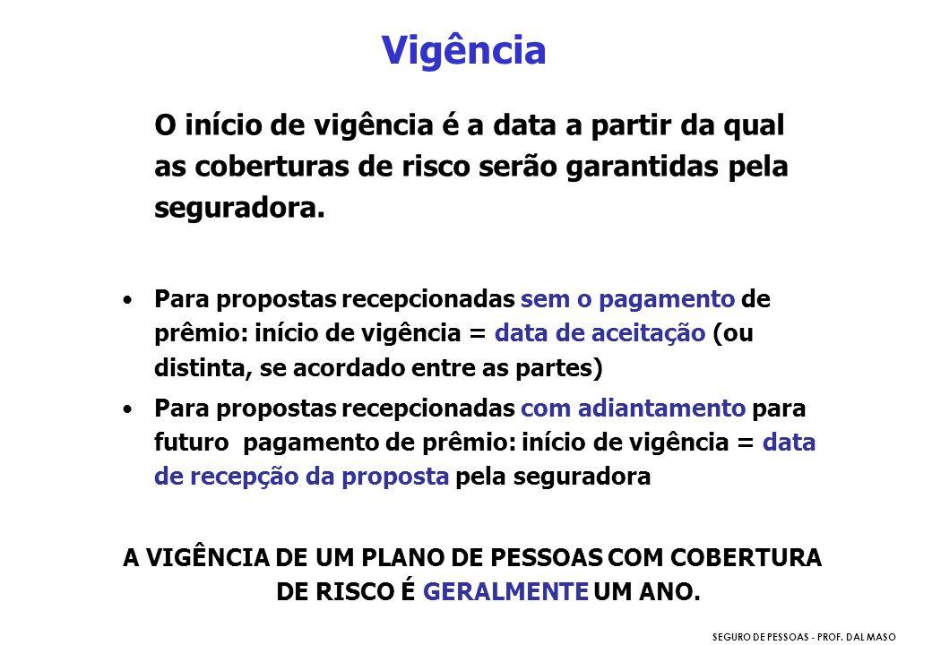 SEGURO DE PESSOAS - PROF. DAL MASO O início de vigência é a data a partir da qual as coberturas de risco serão garantidas pela seguradora. Para propos