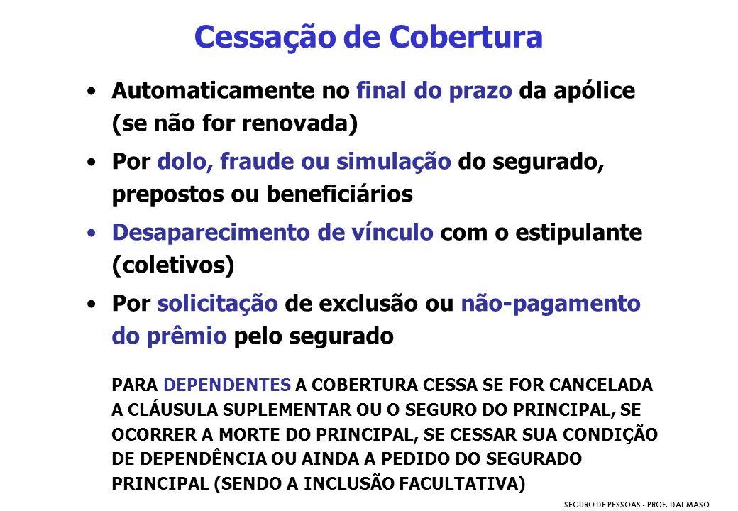 SEGURO DE PESSOAS - PROF. DAL MASO Automaticamente no final do prazo da apólice (se não for renovada) Por dolo, fraude ou simulação do segurado, prepo