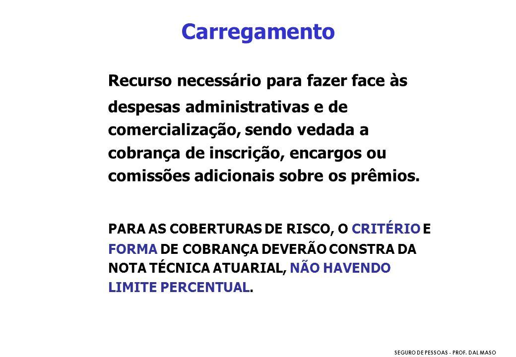 SEGURO DE PESSOAS - PROF. DAL MASO Recurso necessário para fazer face às despesas administrativas e de comercialização, sendo vedada a cobrança de ins