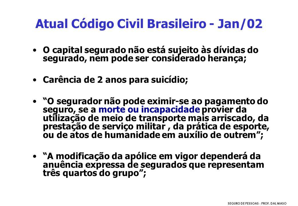 SEGURO DE PESSOAS - PROF. DAL MASO Atual Código Civil Brasileiro - Jan/02 O capital segurado não está sujeito às dívidas do segurado, nem pode ser con