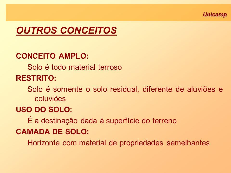 Unicamp CONCEITO AMPLO: Solo é todo material terroso RESTRITO: Solo é somente o solo residual, diferente de aluviões e coluviões USO DO SOLO: É a dest