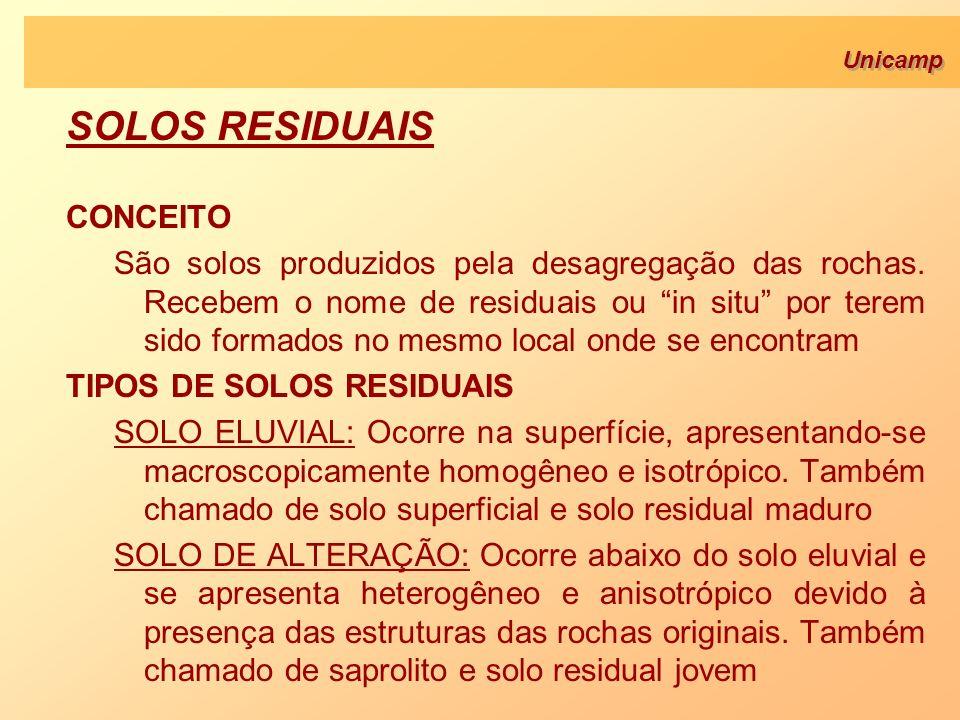Unicamp SOLOS RESIDUAIS CONCEITO São solos produzidos pela desagregação das rochas. Recebem o nome de residuais ou in situ por terem sido formados no