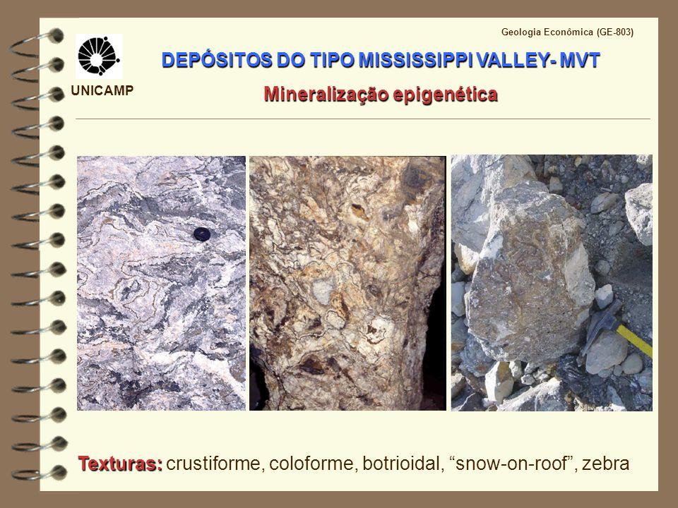 UNICAMP Geologia Econômica (GE-803) DEPÓSITOS DO TIPO MISSISSIPPI VALLEY- MVT Mineralização epigenética Texturas: Texturas: crustiforme, coloforme, bo