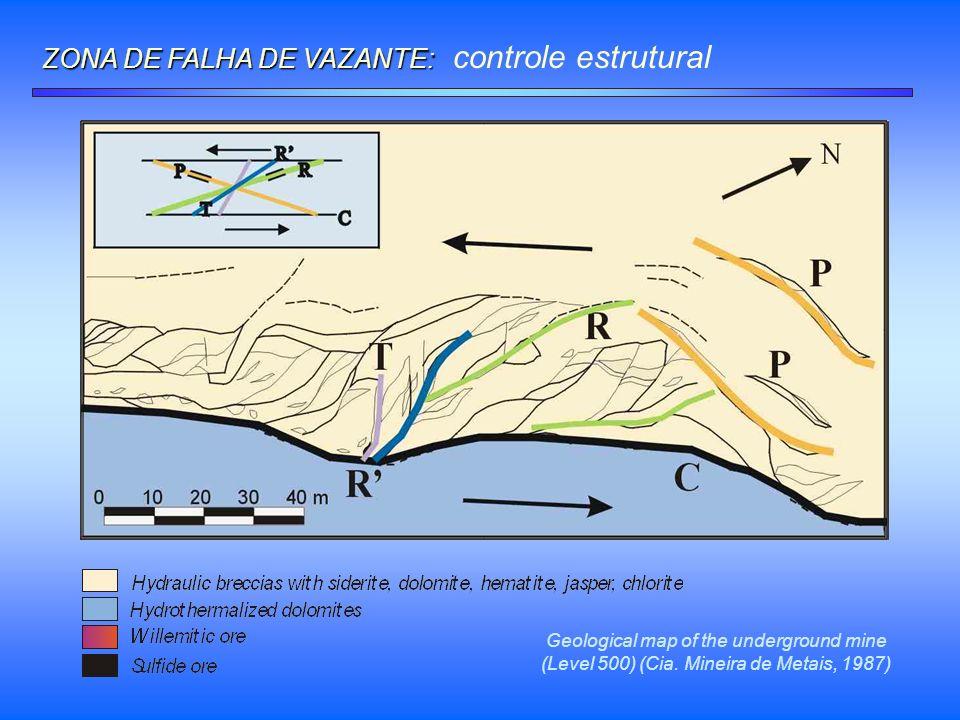 ZONA DE FALHA DE VAZANTE: ZONA DE FALHA DE VAZANTE: controle estrutural Geological map of the underground mine (Level 500) (Cia. Mineira de Metais, 19