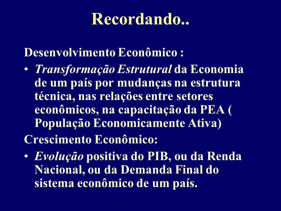 Desenvolvimento Econômico : Transformação Estrutural da Economia de um país por mudanças na estrutura técnica, nas relações entre setores econômicos,