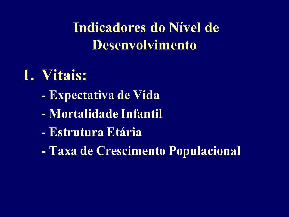 Indicadores do Nível de Desenvolvimento 1.Vitais: - Expectativa de Vida - Mortalidade Infantil - Estrutura Etária - Taxa de Crescimento Populacional
