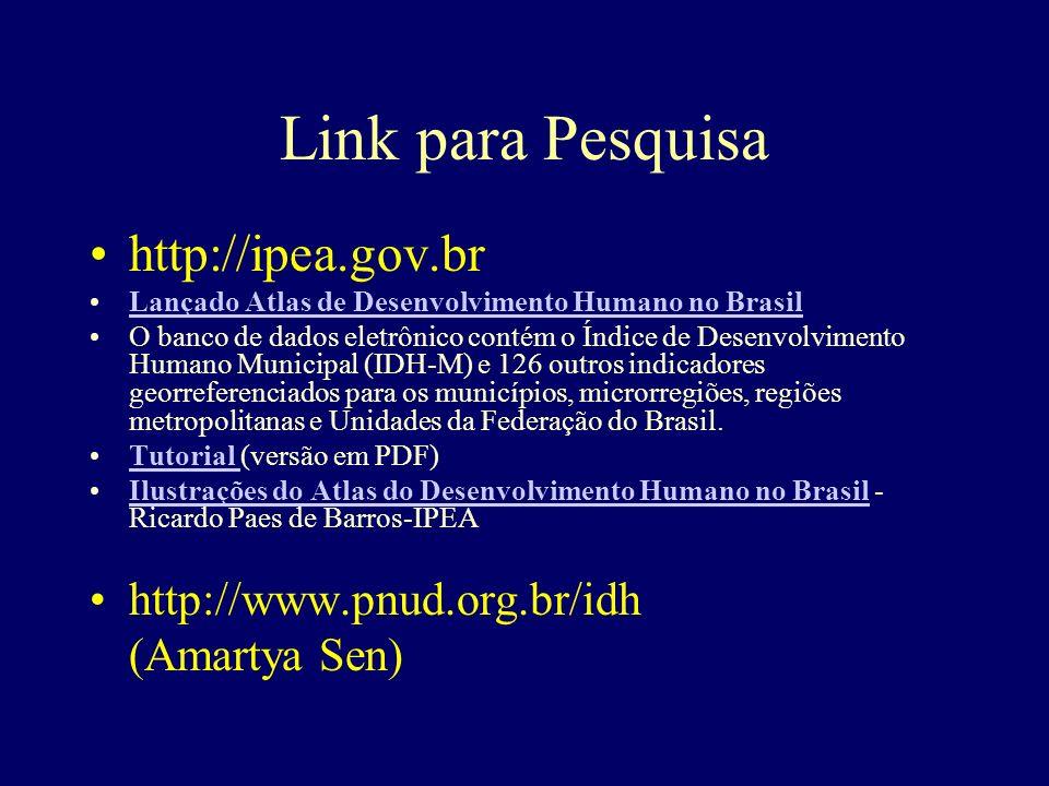 Link para Pesquisa http://ipea.gov.br Lançado Atlas de Desenvolvimento Humano no Brasil O banco de dados eletrônico contém o Índice de Desenvolvimento