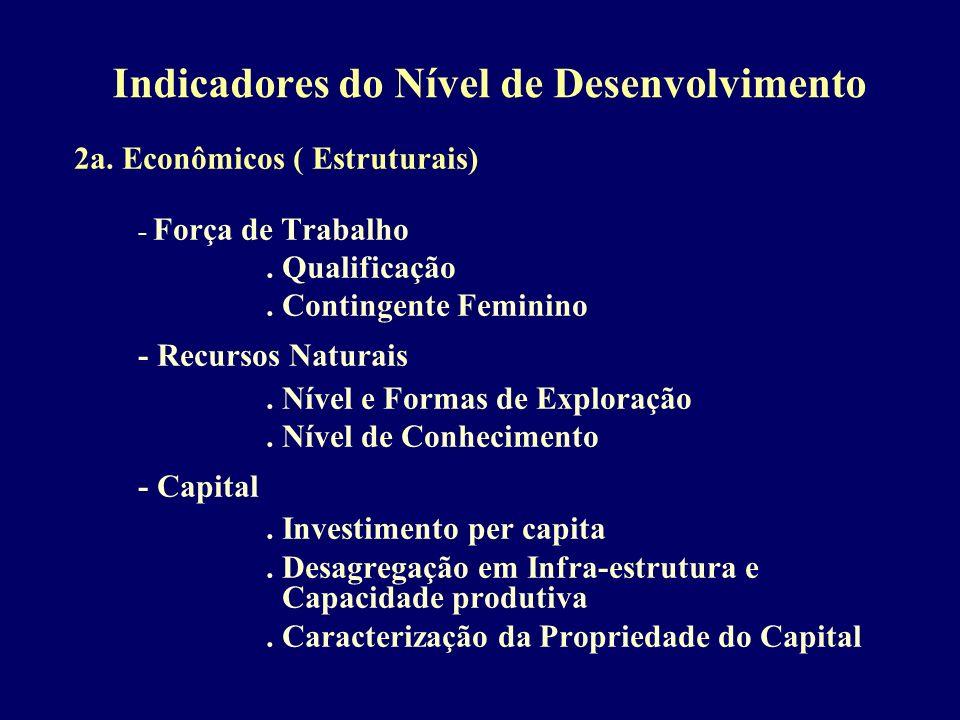 Indicadores do Nível de Desenvolvimento 2a. Econômicos ( Estruturais) - Força de Trabalho. Qualificação. Contingente Feminino - Recursos Naturais. Nív