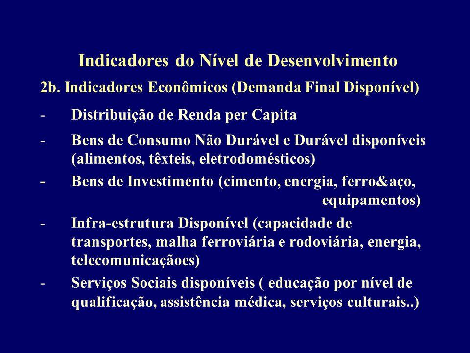 Indicadores do Nível de Desenvolvimento 2b. Indicadores Econômicos (Demanda Final Disponível) -Distribuição de Renda per Capita -Bens de Consumo Não D