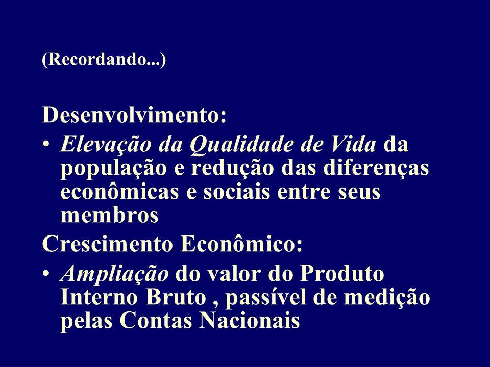 (Recordando...) Desenvolvimento: Elevação da Qualidade de Vida da população e redução das diferenças econômicas e sociais entre seus membros Crescimen