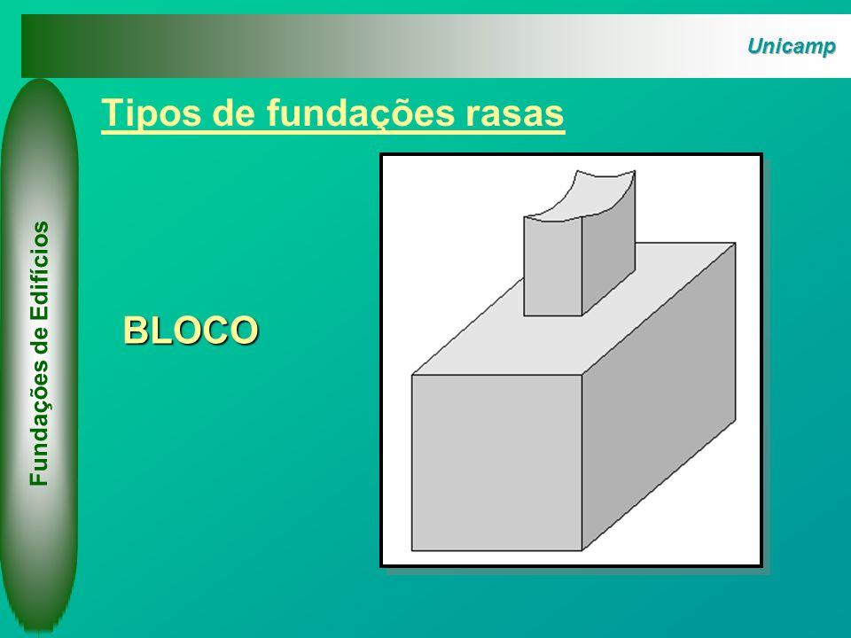 TRANFERÊNCIA DE CARGAS Fundações de Edifícios superfície do terreno