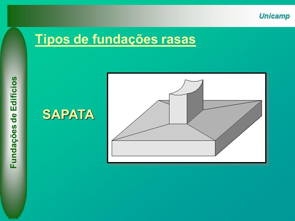 superfície do terreno Fundações de Edifícios TRANFERÊNCIA DE CARGAS