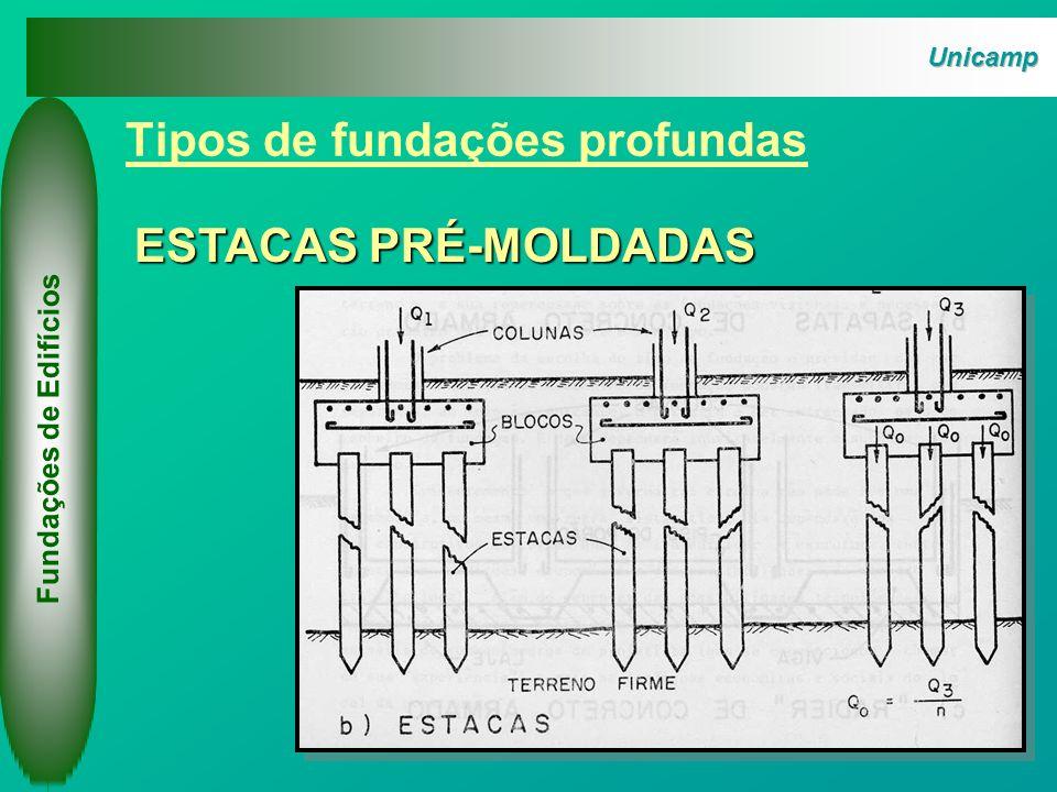 Tipos de fundações profundas ESTACAS ESCAVADAS Fundações de Edifícios