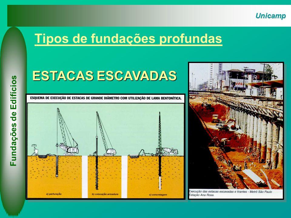 Tipos de fundações profundas PAREDES DIAFRAGMA Fundações de Edifícios