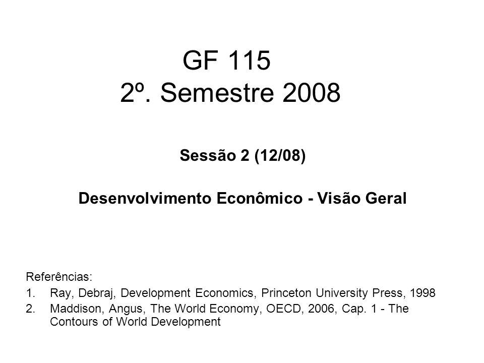 GF 115 2º. Semestre 2008 Sessão 2 (12/08) Desenvolvimento Econômico - Visão Geral Referências: 1.Ray, Debraj, Development Economics, Princeton Univers