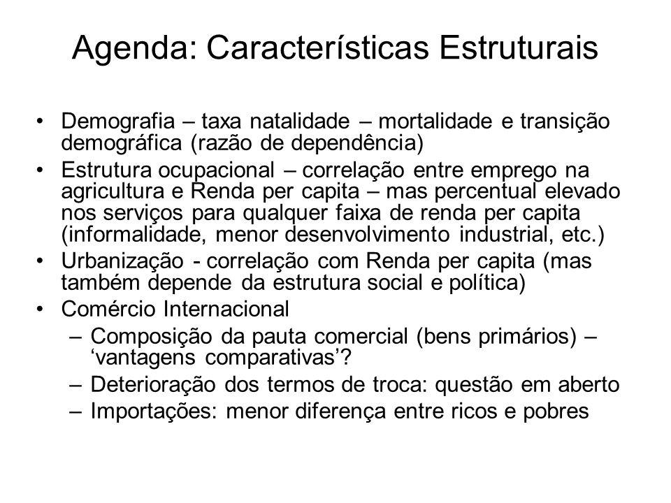 Agenda: Características Estruturais Demografia – taxa natalidade – mortalidade e transição demográfica (razão de dependência) Estrutura ocupacional –