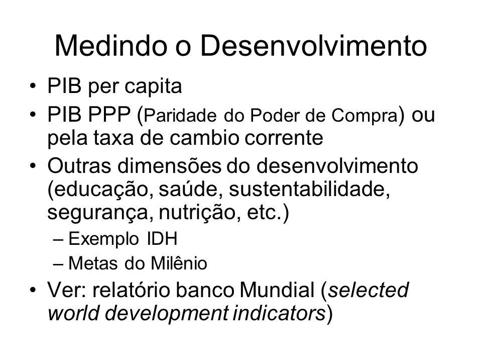Medindo o Desenvolvimento PIB per capita PIB PPP ( Paridade do Poder de Compra ) ou pela taxa de cambio corrente Outras dimensões do desenvolvimento (