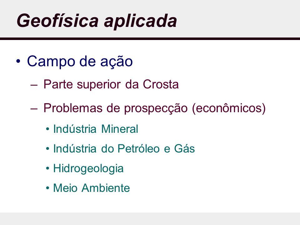 Geofísica aplicada Campo de ação – Parte superior da Crosta – Problemas de prospecção (econômicos) Indústria Mineral Indústria do Petróleo e Gás Hidrogeologia Meio Ambiente