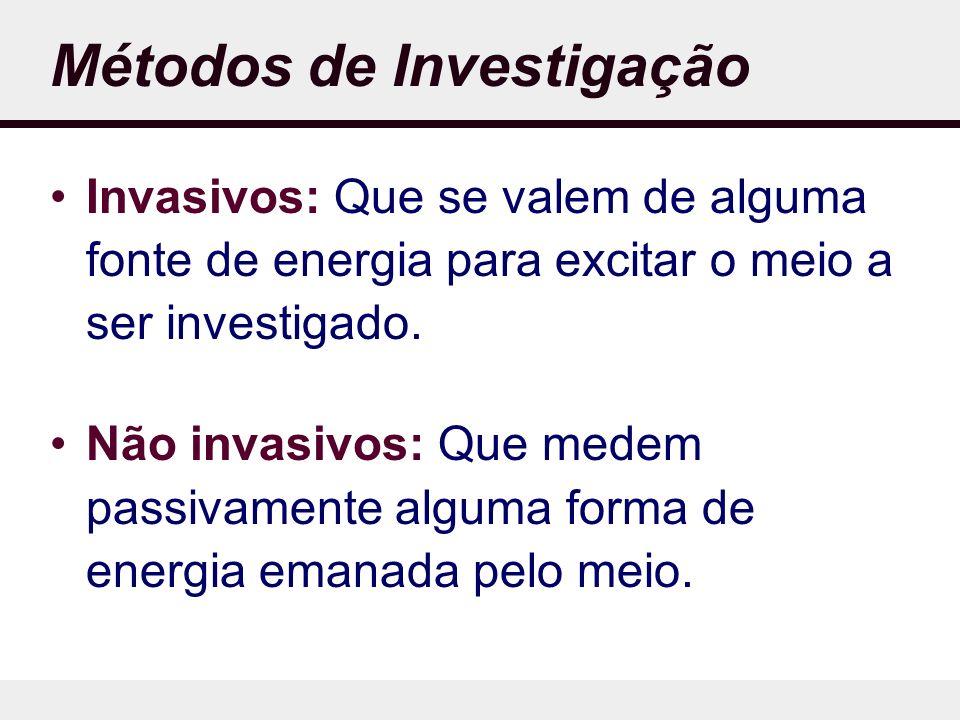 Métodos de Investigação Invasivos: Que se valem de alguma fonte de energia para excitar o meio a ser investigado.