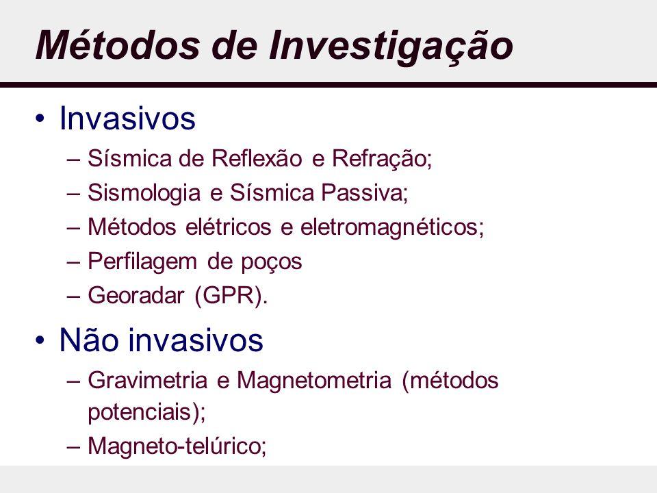 Métodos de Investigação Invasivos –Sísmica de Reflexão e Refração; –Sismologia e Sísmica Passiva; –Métodos elétricos e eletromagnéticos; –Perfilagem de poços –Georadar (GPR).